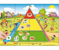[Pyramida zdravého jídla]